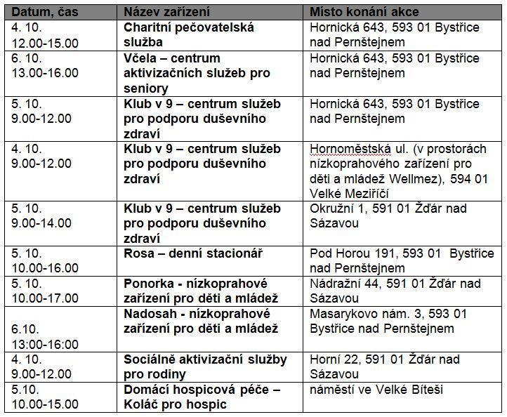 Seznam zařízení, která se zapojí do Týdne sociálních služeb