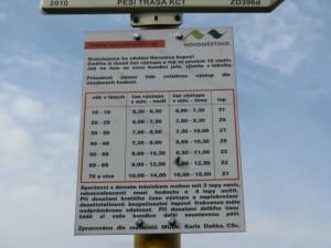 Test fyzické zdatnosti na Harusově kopci